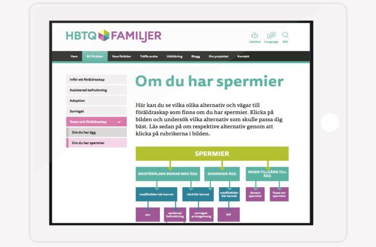 HBTQ Familjer - webbplats i ipad