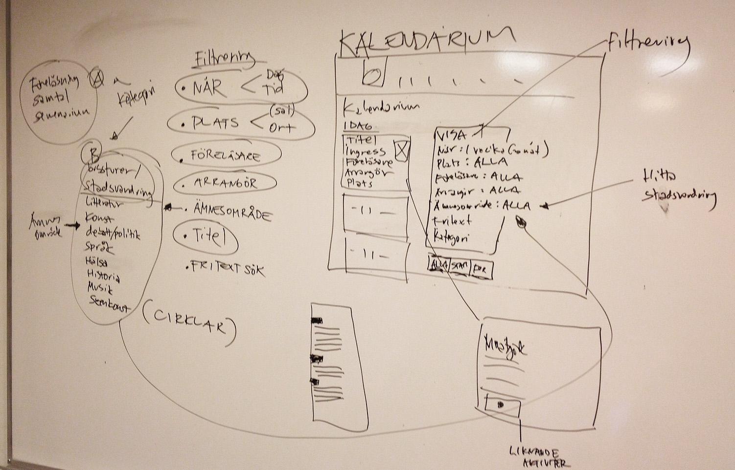 ABF Stockholm sitemap1