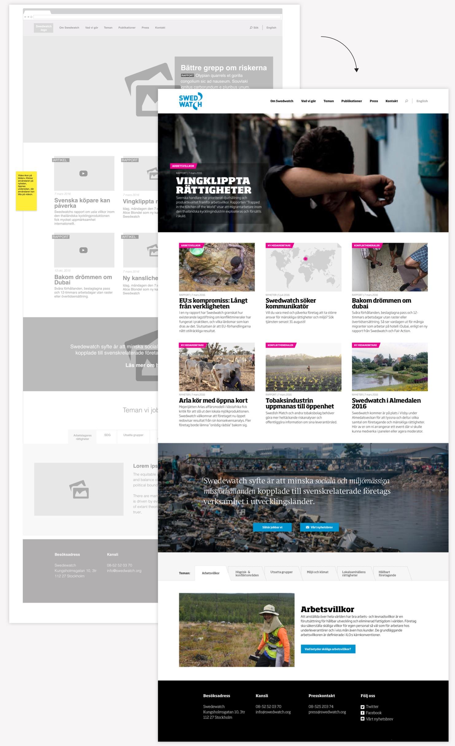 Swedwatch webbplats - wireframe och design