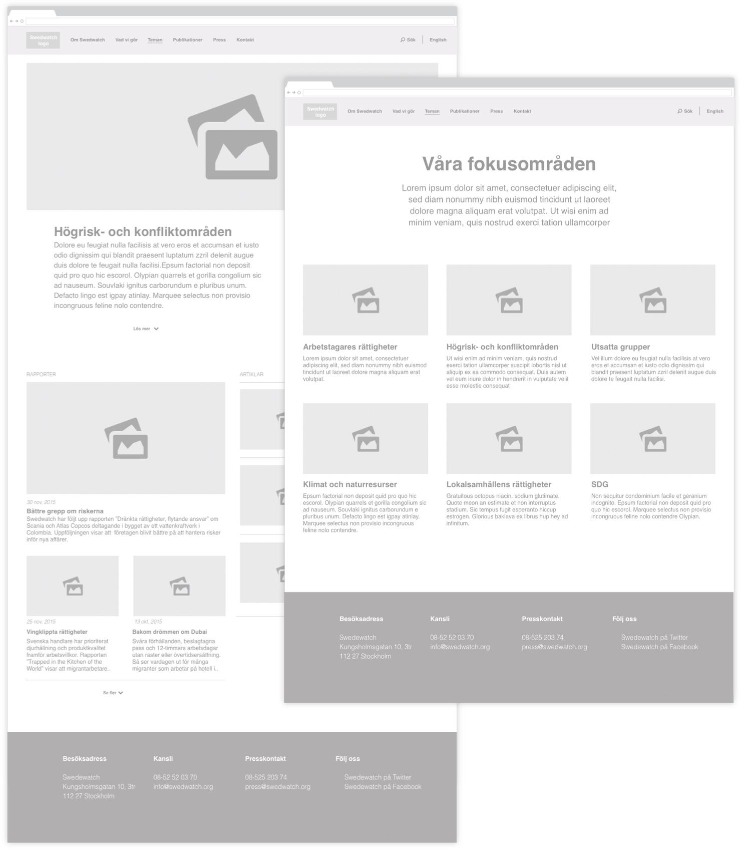 Swedwatch webbplats - fokusområden